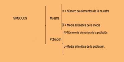 13 Medidas De Tendencia Central De Dispersión Simetría Y Kurtosis