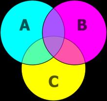 111 representacin grfica ccuart Choice Image